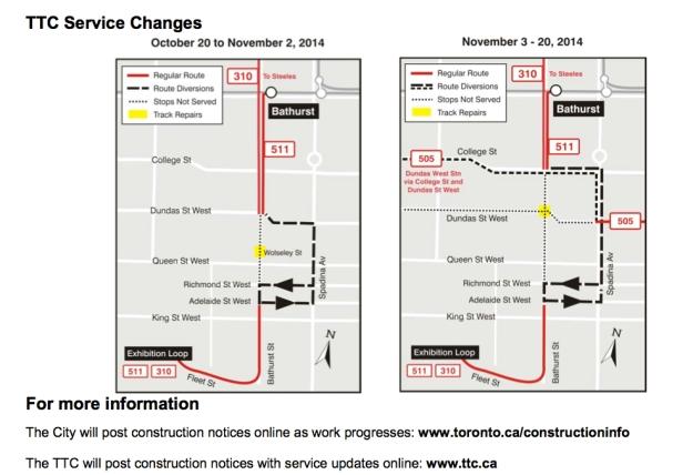 TTC Service Changes November 2014