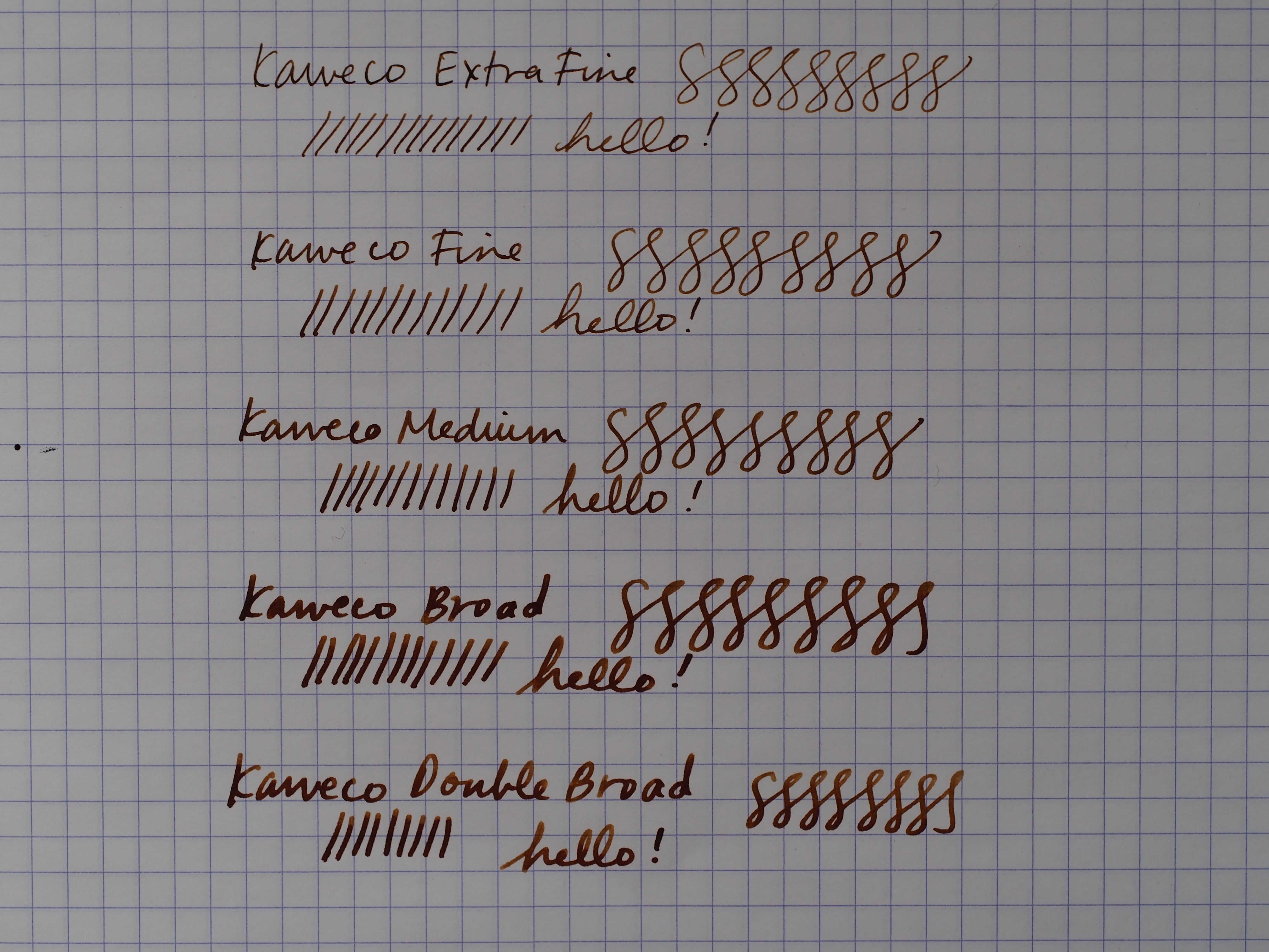Kaweco Fountain Pen Nib Sizes Wonder Pens Life Behind