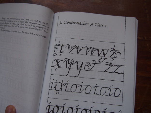 Italic Calligraphy & Handwriting, Exercises & Text by Lloyd J. Reynolds Calligraphy Workshop Toronto, Canada